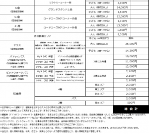 日本グランプリMOTOGP